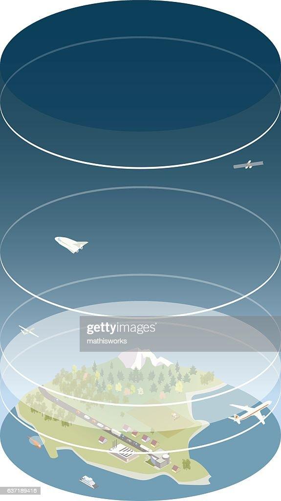 Atmosphere Layers Diagram : Vector Art