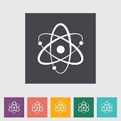 Atom. Single flat icon. Vector illustration.