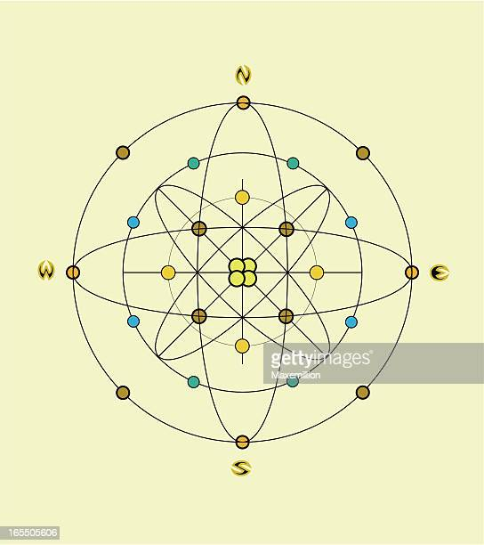 Atomic Compass.