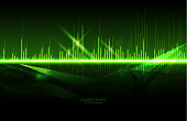 Green color audio waves, abstract technology background. (Used clipping mask)