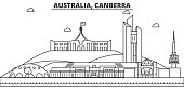 Australia, Canberra architecture line skyline illustration. Linear vector cityscape with famous landmarks, city sights, design icons. Editable strokes
