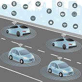 Communication that connects cars to devices on the road, such as traffic lights, sensors, or Internet gateways. Wireless network of vehicle. Smart Car, Traffic and wireless network, Intelligent Transp