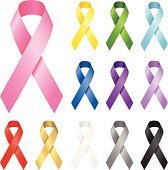 Set of realistic vector awareness ribbons in 12 different colors.  Each ribbon is colored with just 3 global swatches, so colors can be modified easily.  Global swatches are named and organized by col