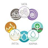 Ayurveda vector elements and doshas symbols isolated on white. Vata, pitta, kapha doshas icons, ayruvedic elements icons. Template for ayurvedic infographic and web site