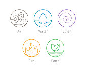 Ayurvedic elements water, fire, air, earth and ether icons isolated on white. Vector ayurvedic icons thin linear style. elements symbols for ayurvedic infographic.