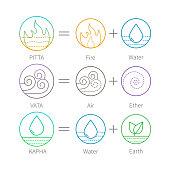 Ayurveda vector illustration with flat thin icons isolated on white. Ayurveda equation vector illustration. Doshas vata, pitta, kapha. Ayurvedic body types.