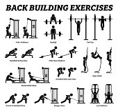 Artworks depict a set of weight training reps workout for back muscle by gym machine and tools with step by step instructions.