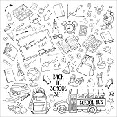 Back to school hand-drawn doodles set with supplies Education sketchy icons on white background