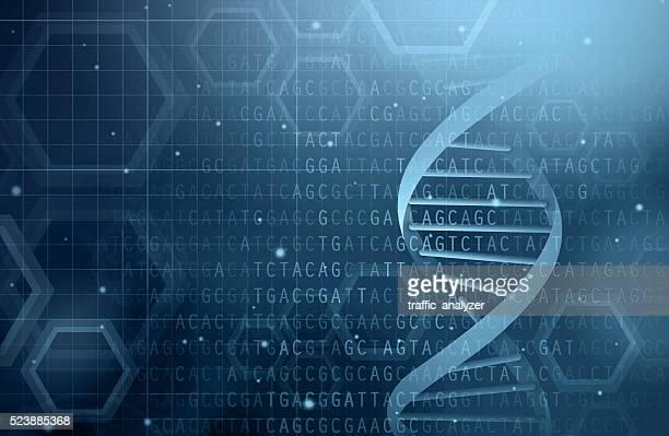 Fondo de ADN