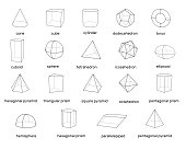 Basic 3d geometric shapes. Isolated on white background.Vector outline illustration.