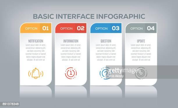 Basic Interface Infographic