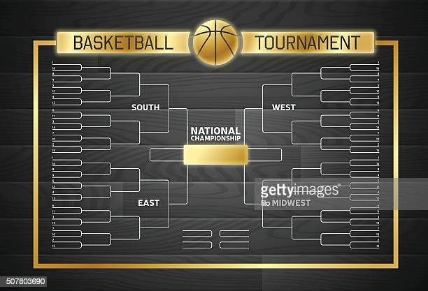 Basketball Bracket Background
