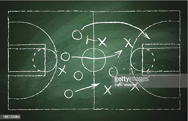 Basketball play over green chalkboard