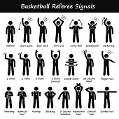 A set of stickman pictogram representing a set of basketball referee hand signals for the basketball game.