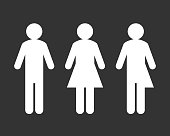 Public bathroom sign with male and female pictogram and genderblend symbol as social issues concept