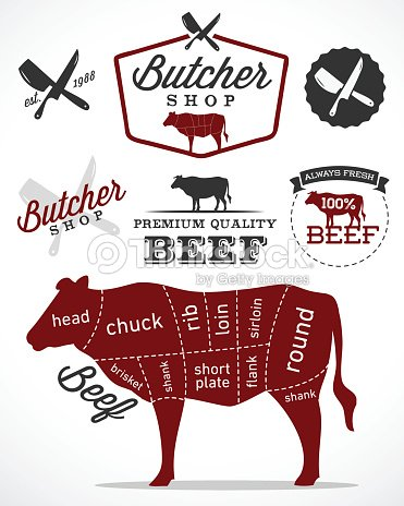 Beef Cuts Diagram And Butchery Design Elements In Vintage Style