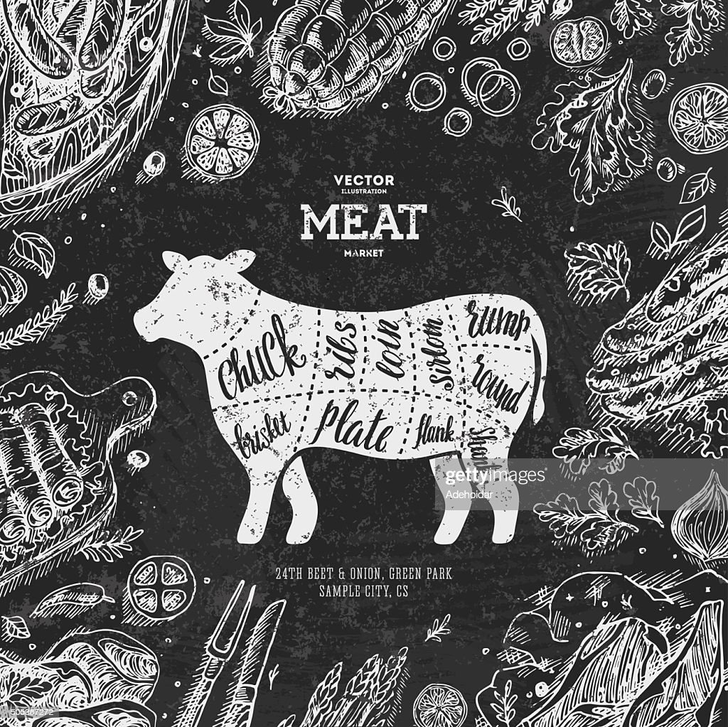beef meat cuts diagram butcher chart meat market vector illustration vector id505367272?s=170667a&w=1007 beef meat cuts diagram butcher chart meat market vector illustration