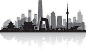Beijing China city skyline vector silhouette illustration