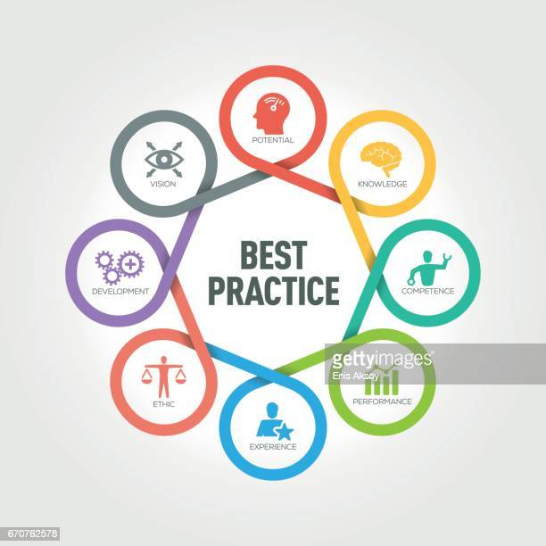 Best Practice infographic with 8 steps, parts, options