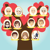 Big family three generations tree from grandparents to grandchildren and pet