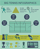Big tennis infographics. Concept. Vector illustration eps10.