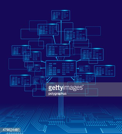 Binary tree remove c
