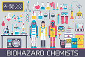 Biohazard chemists in chemistry lab  illustration concept set. Science people with equipment icons design. Scientist workplace tools for research.