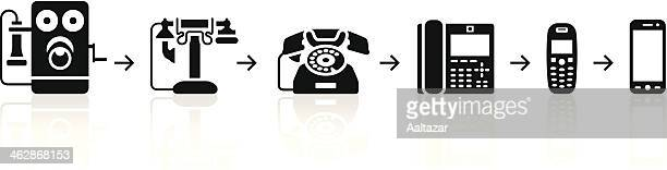 Black Phone Evolution