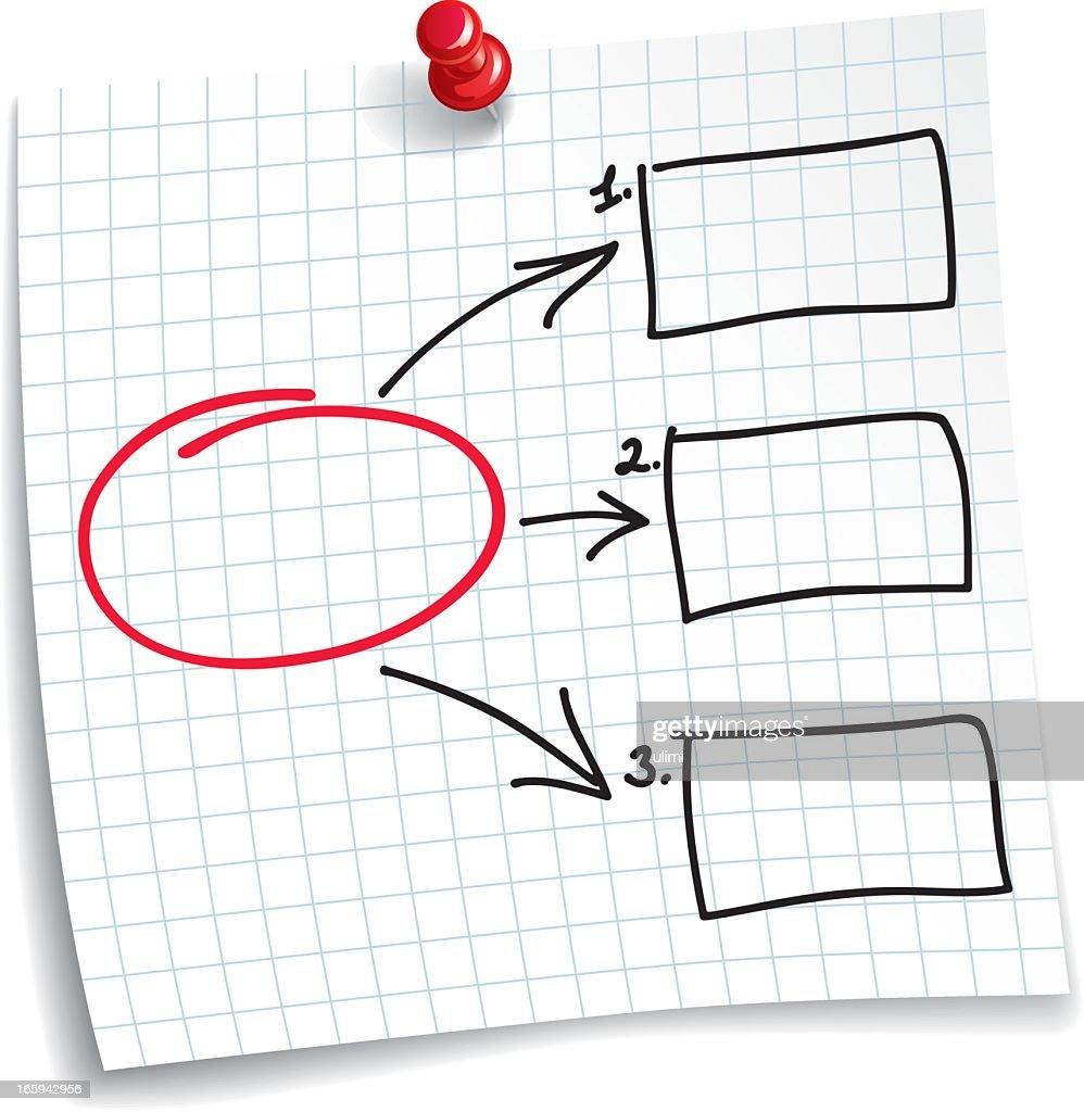 Blank Flow Chart Drawn On Graph Paper Vector Art – Blank Flow Chart