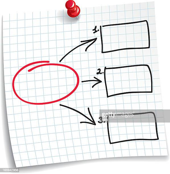 Blank flow chart drawn on graph paper