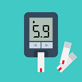 Blood glucose meter. Blood sugar readings. Testing glucose. Vector illustration