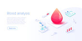 Blood test or analysis in isometric vector illustration. Healthcare concept for clinical laboratory examination. Medical diagnostics or reserarch with blood drop sample. Web banner layout template.