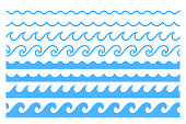 Blue line ocean wave ornament. Seamless vector marine decoration pattern background