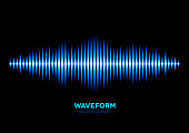 Blue shiny sound waveform with shiny peaks. All font licenses are checked.