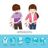Appendix, Internal Organs, Body, Physical, Sickness, Anatomy, Health