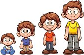 Cartoon boy growing up. Vector clip art illustration with simple gradients. Each on a separate layer.