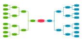 Bracket Tournament 16. Concept of Schedule of Games