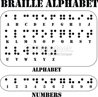 Braille Alphabet Letters Tactile Writing System Blind ...