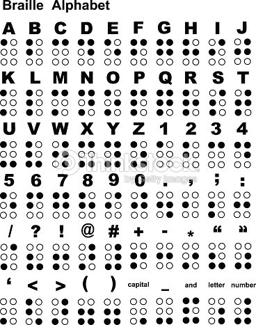 Braille Alphabet Vector Art | Thinkstock