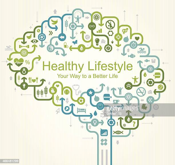 Brain Healthy Living Map