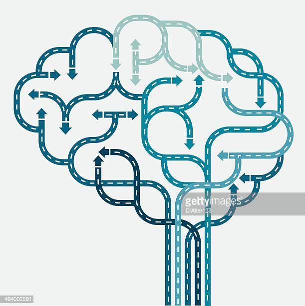 Brain Motorway