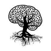 abstract, brain tree
