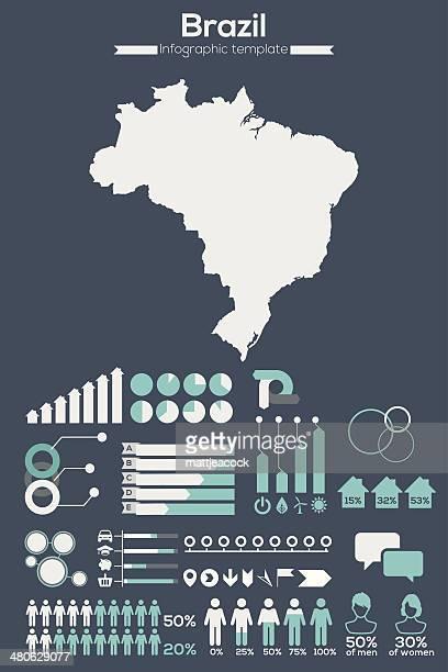 Brazil map infographic