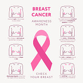 Breast cancer awareness month October vector flat illustration. Check your breast line icons set and pink ribbon sign of breast cancer infographic elements isolated. Breast Cancer Symptoms flat design