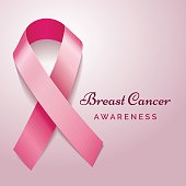 Breast cancer awareness pink ribbon vector poster