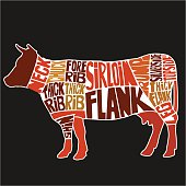 Typographic beef butcher cuts diagram. Hand drawn vintage label. Vector illustration.