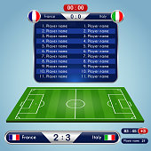 Broadcast Graphics for Sport Program. Football Soccer Match Statistics. Scoreboard and football stadium playfield backdrop. France versus Italy Team. Digital background vector illustration. Infographi