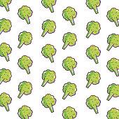 Broccoli vegetables background pattern vector illustration graphic design