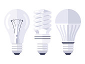 Bulb types flat design. Incandescent, fluorescent and LED lamp. Vector illustration
