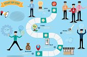 Business board game concept infographic step to successful - Vector  Illustration